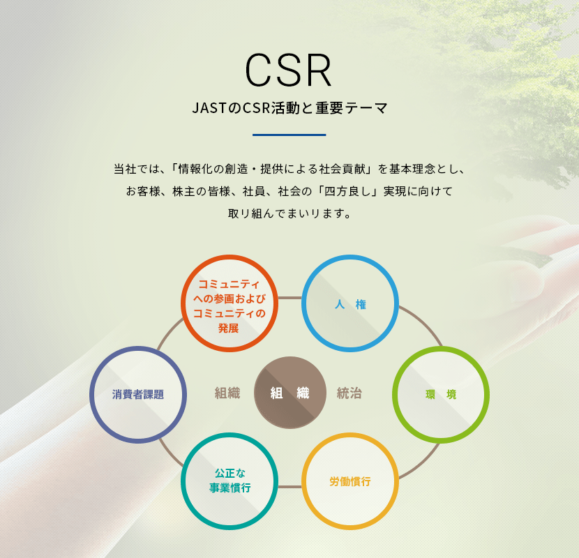 CSR JASTのCSR活動と重要テーマ